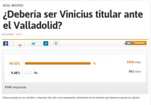 """Metodología de la encuesta """"Debería ser Vinicius titular ante el Valladolid? (AS.com)"""
