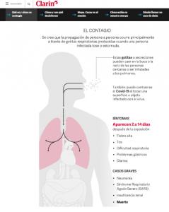 """""""La crisis del coronavirus"""" es una publicación especial  de diario El Clarín y cuenta con cinco apartados.  Fuente: Diario El Clarín"""