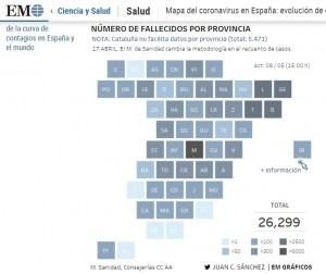 Al dar clik sobre cada provincia se reflejan los datos correspondientes. Fuente: El Mundo.es