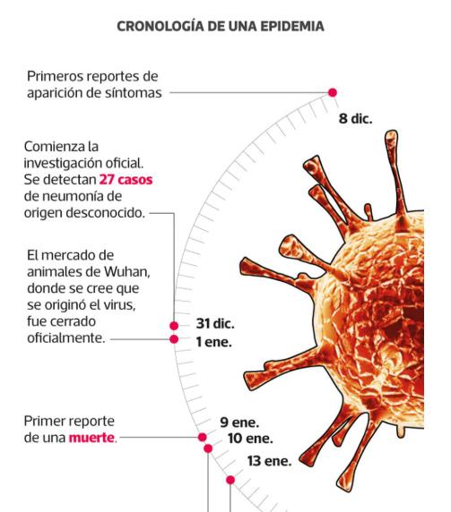 Fuente: El Comercio (Perú)