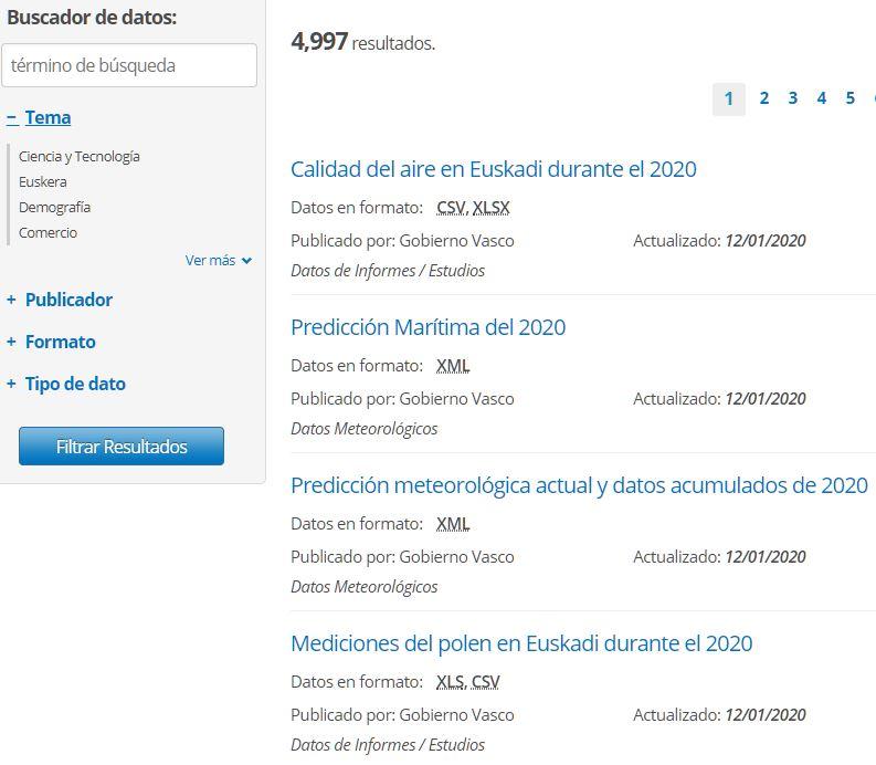 Parte del catálogo de datos del Open Data Euskadi