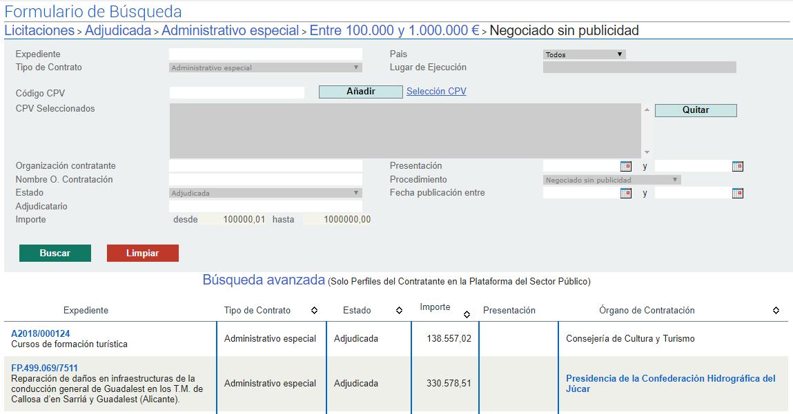 Contratos públicos negociados sin publicidad