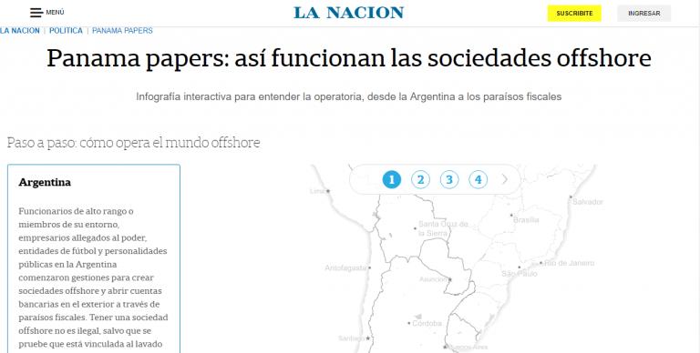 La Nación y los Panama Papers  Fuente: https://www.lanacion.com.ar/1886348-panama-papers-asi-funcionan-las-sociedades-offshore