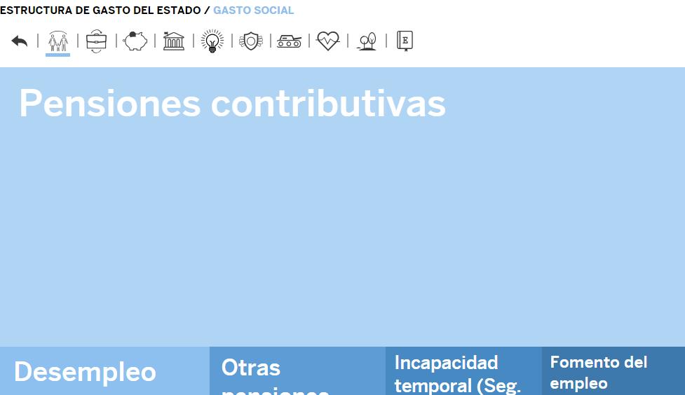 Los PGE en El País