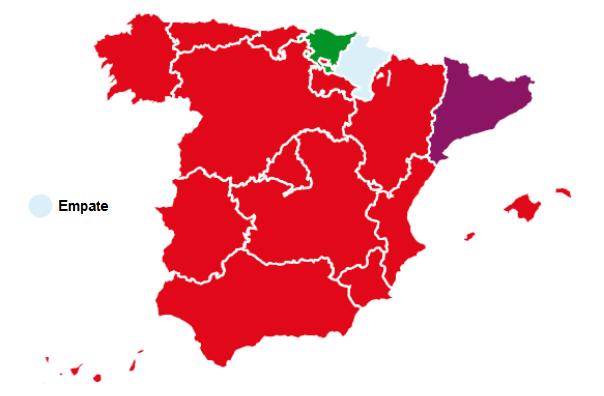 El PSOE gana en España a nivel autonómico