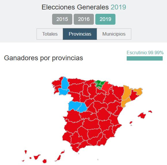 Visualización de resultados por Vozpópuli.