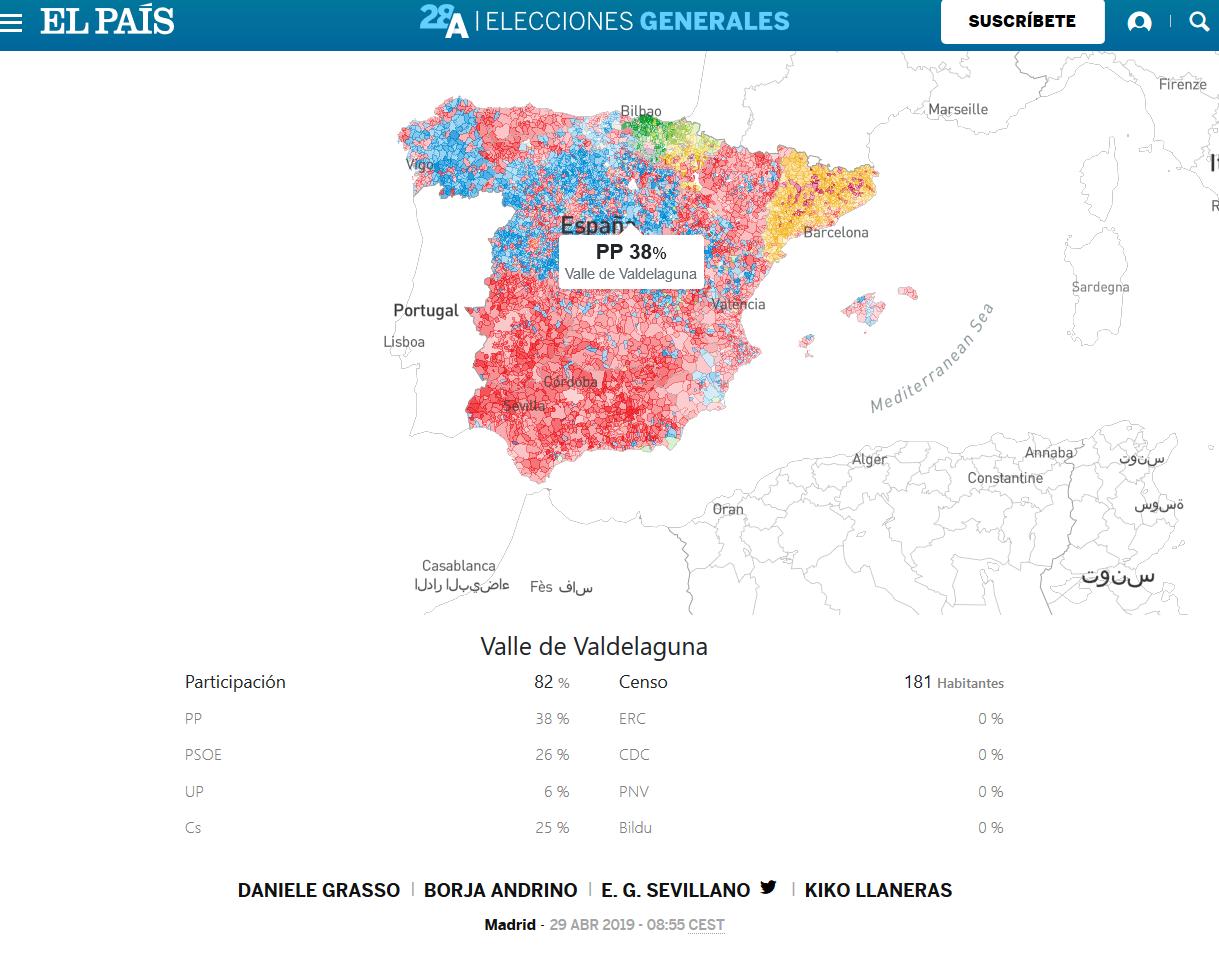 Visualizacion de los resultados electorales agrupados por municipios.