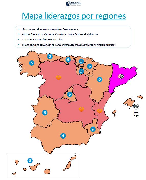 liderazgo regiones