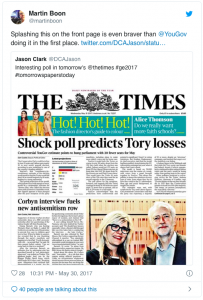 Shock Poll Predicts Tory Losses