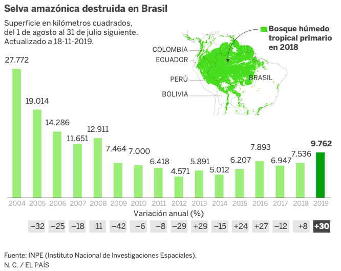 Mapa El País con mapa localizador. (Gortázar, 2019)