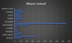 abuso uy (2)