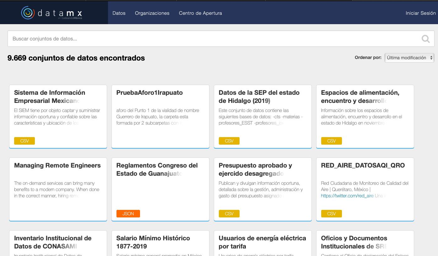Temas recientes del portal datamx que engloba 82 entidades colaboradoras.