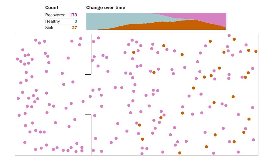 La visualización muestra cómo podría expandirse el virus en una cuarentena forzosa de la población. / The Washington Post