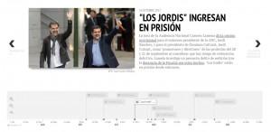 Línea de tiempo_ periodismo iterativo